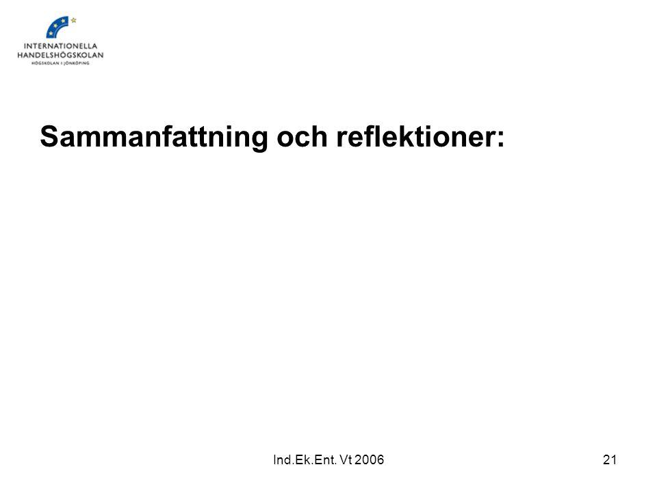 Ind.Ek.Ent. Vt 200621 Sammanfattning och reflektioner: