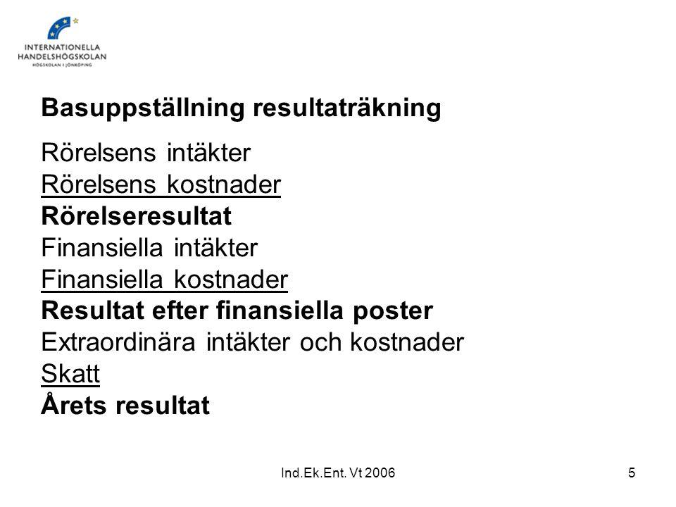 Ind.Ek.Ent. Vt 20066 Exempel på en enkel resultaträkning.