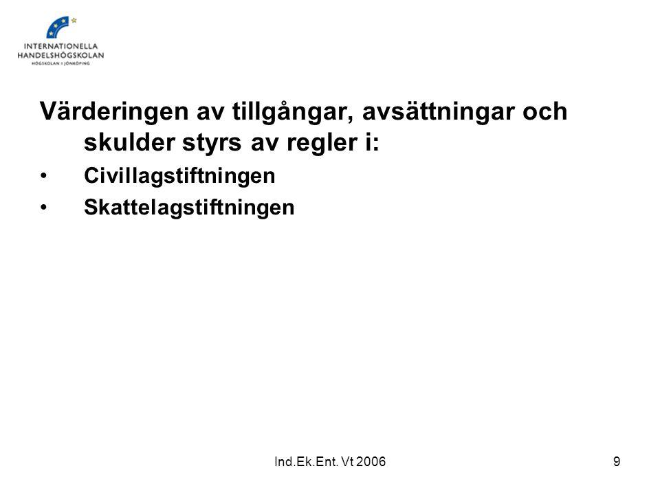 Ind.Ek.Ent. Vt 20069 Värderingen av tillgångar, avsättningar och skulder styrs av regler i: Civillagstiftningen Skattelagstiftningen