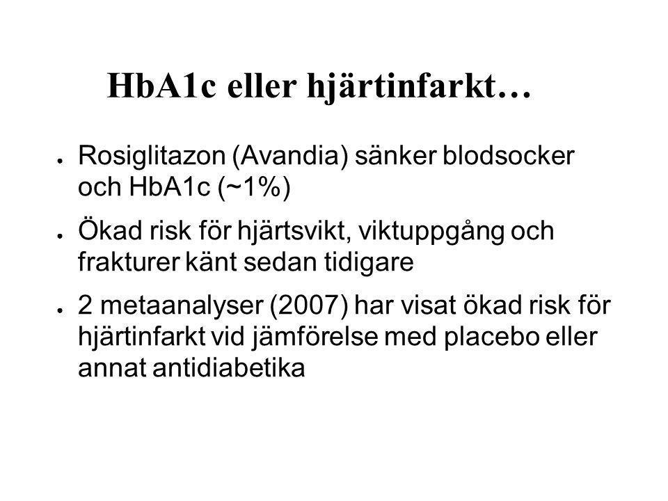 HbA1c eller hjärtinfarkt… ● Rosiglitazon (Avandia) sänker blodsocker och HbA1c (~1%) ● Ökad risk för hjärtsvikt, viktuppgång och frakturer känt sedan tidigare ● 2 metaanalyser (2007) har visat ökad risk för hjärtinfarkt vid jämförelse med placebo eller annat antidiabetika