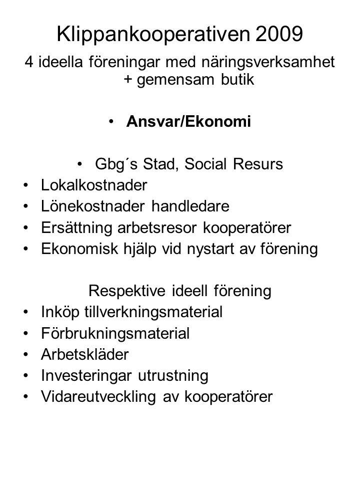Klippankooperativen 2009 4 ideella föreningar med näringsverksamhet + gemensam butik Ansvar/Ekonomi Gbg´s Stad, Social Resurs Lokalkostnader Lönekostn