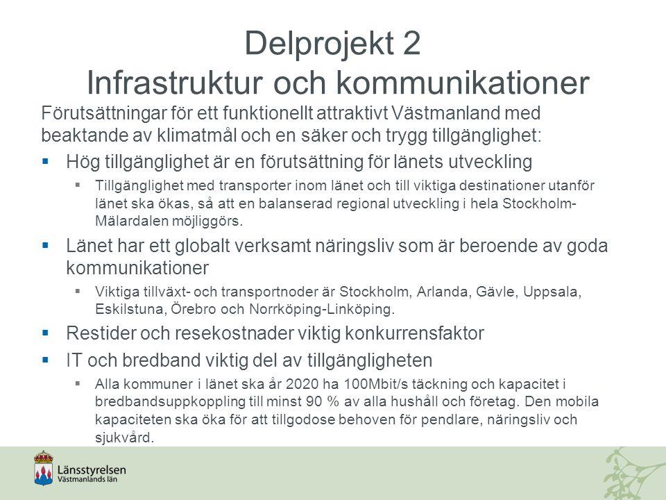 Delprojekt 2 Infrastruktur och kommunikationer Förutsättningar för ett funktionellt attraktivt Västmanland med beaktande av klimatmål och en säker och