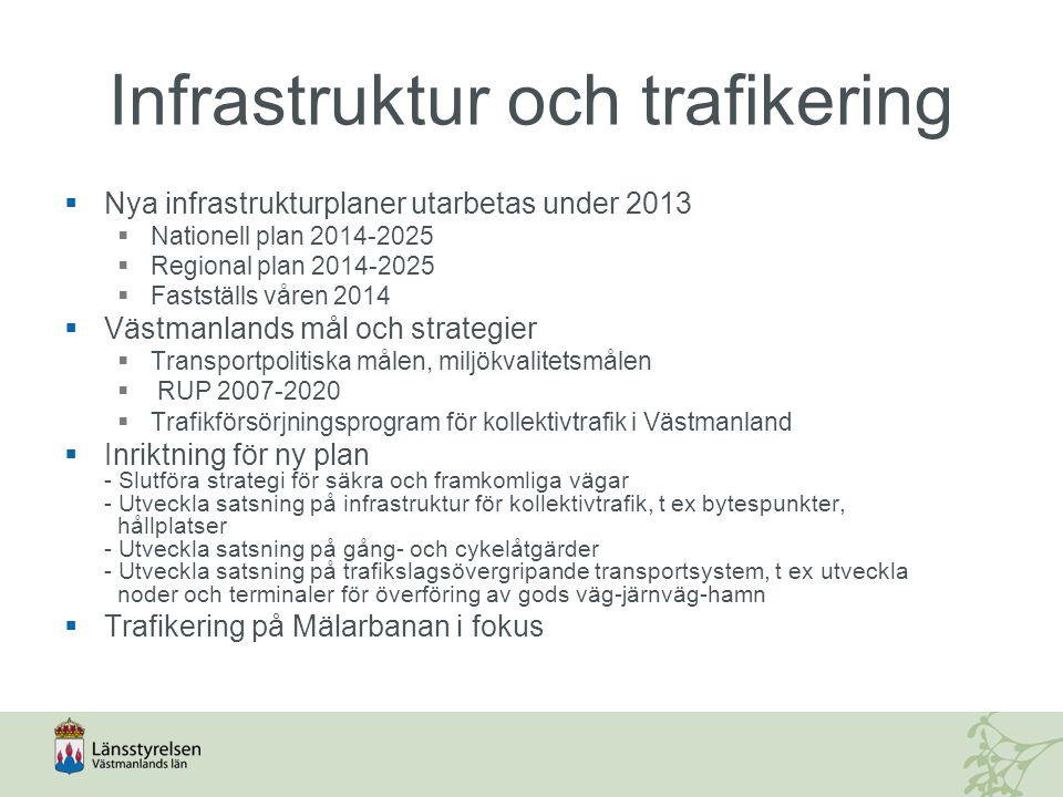 Infrastruktur och trafikering  Nya infrastrukturplaner utarbetas under 2013  Nationell plan 2014-2025  Regional plan 2014-2025  Fastställs våren 2
