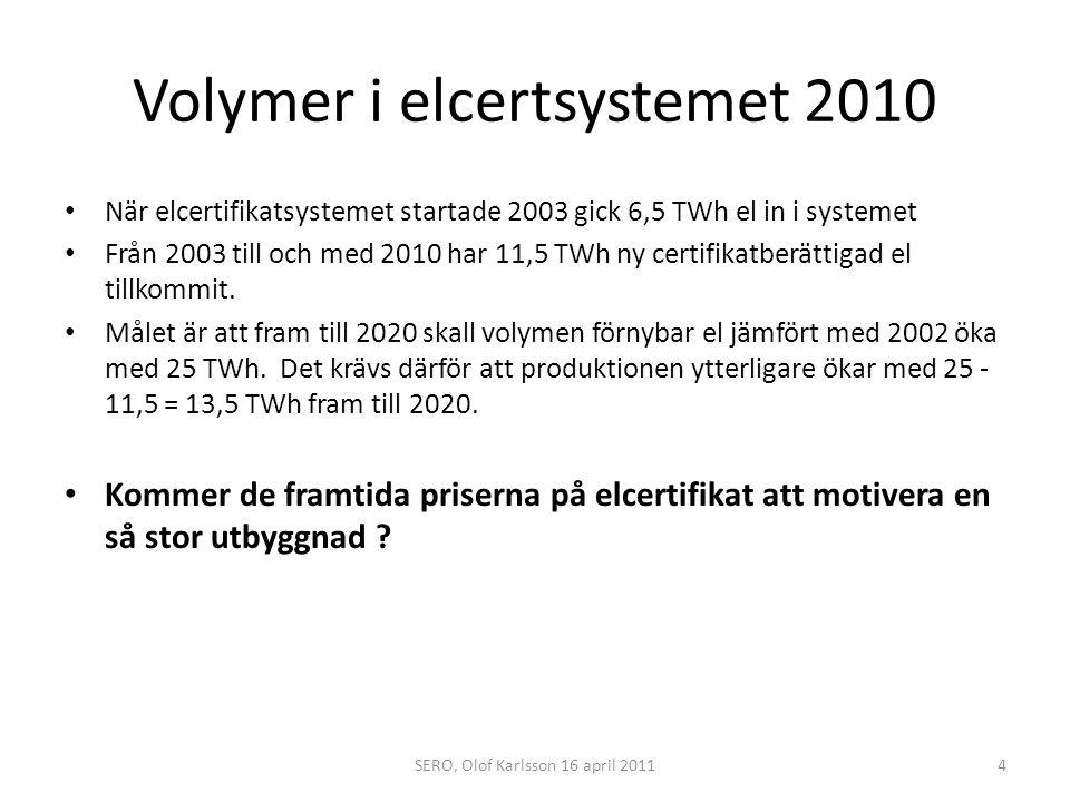 SERO 16 april 2011 Priser den 13 aprilKurs 1 € = 9,00 kr Forwardpriser ÅrNordpool öre/kWh SKM elcertSumma 201245,221,766,9 öre/kWh 201343,322,065,3 201442,522,665,1 201542,623,065,6 201643,923,367,2 5SERO, Olof Karlsson 16 april 2011