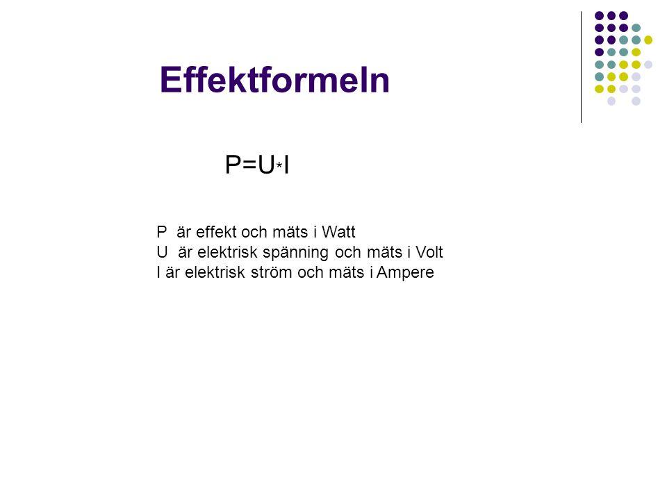 Effektformeln P=U * I P är effekt och mäts i Watt U är elektrisk spänning och mäts i Volt I är elektrisk ström och mäts i Ampere