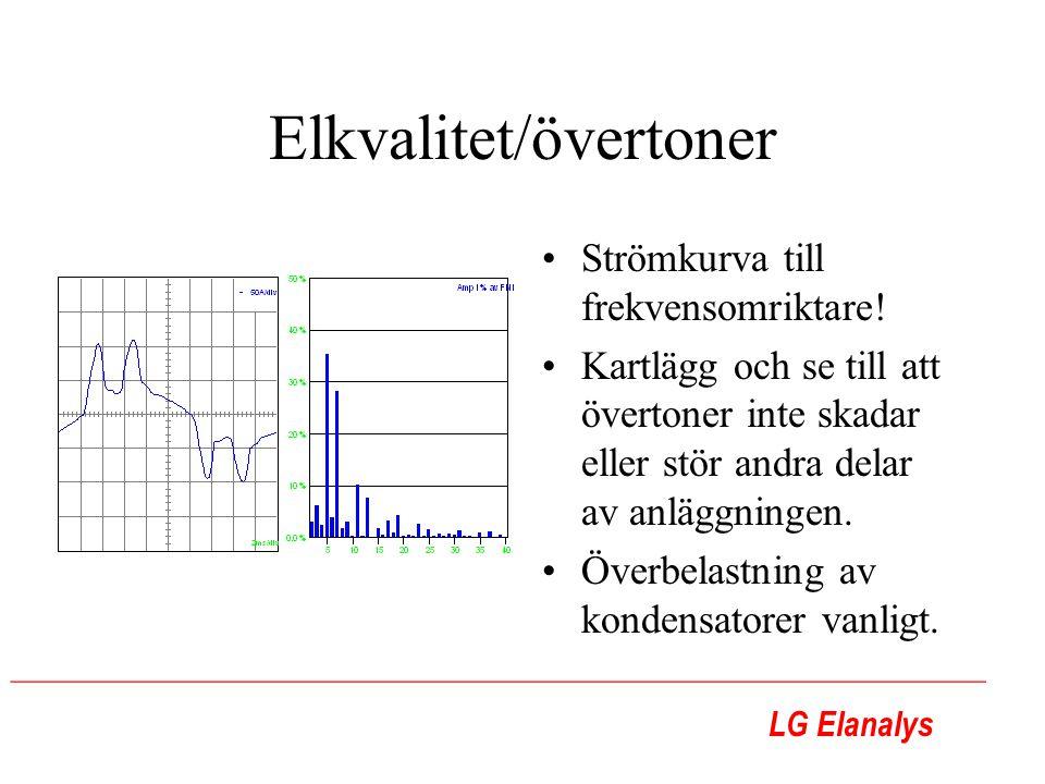 LG Elanalys ________________________________________________________ Elkvalitet/övertoner Strömkurva till frekvensomriktare.