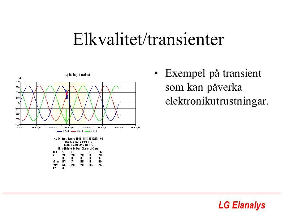LG Elanalys ________________________________________________________ Elkvalitet/transienter Exempel på transient som kan påverka elektronikutrustninga