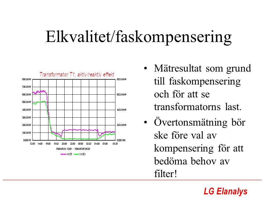 LG Elanalys ________________________________________________________ Elkvalitet/faskompensering Mätresultat som grund till faskompensering och för att