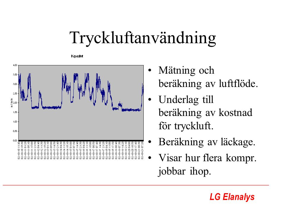 LG Elanalys ________________________________________________________ Tryckluftanvändning Mätning och beräkning av luftflöde. Underlag till beräkning a