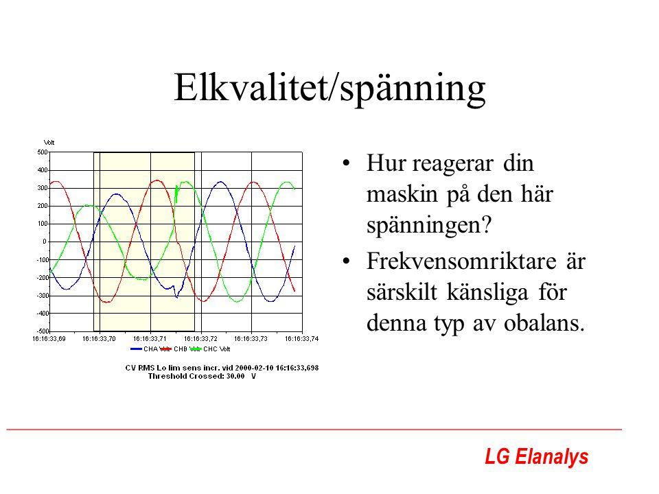 LG Elanalys ________________________________________________________ Elkvalitet/spänning Hur reagerar din maskin på den här spänningen? Frekvensomrikt