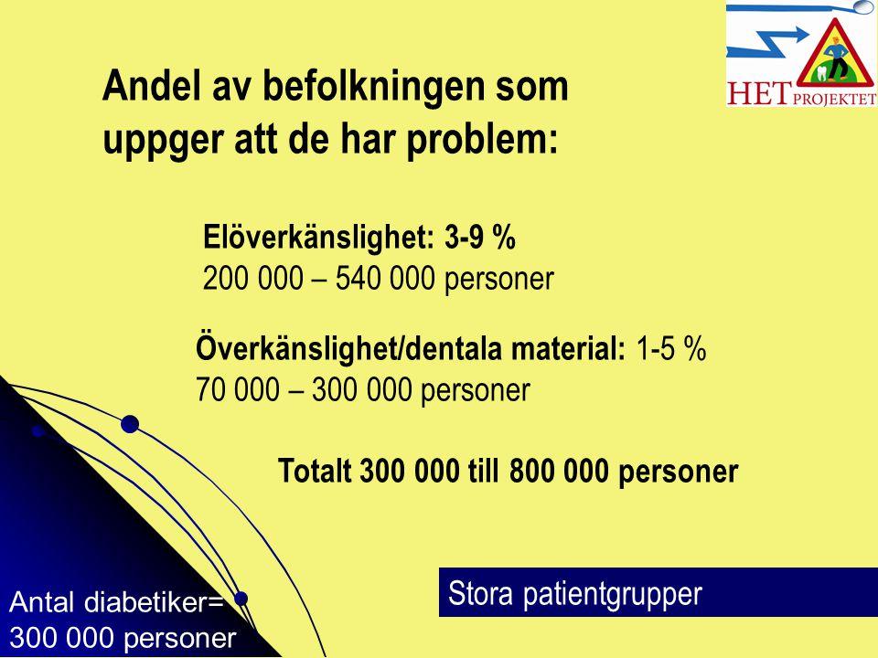 Andel av befolkningen som uppger att de har problem: Elöverkänslighet: 3-9 % 200 000 – 540 000 personer Överkänslighet/dentala material: 1-5 % 70 000