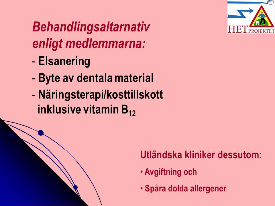 Behandlingsaltarnativ enligt medlemmarna: - Elsanering - Byte av dentala material - Näringsterapi/kosttillskott inklusive vitamin B 12 Utländska klini