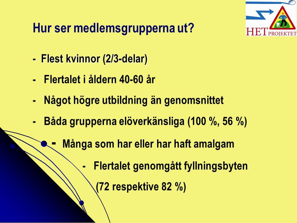 Hur ser medlemsgrupperna ut? - Flest kvinnor (2/3-delar) -Flertalet i åldern 40-60 år -Något högre utbildning än genomsnittet -Båda grupperna elöverkä