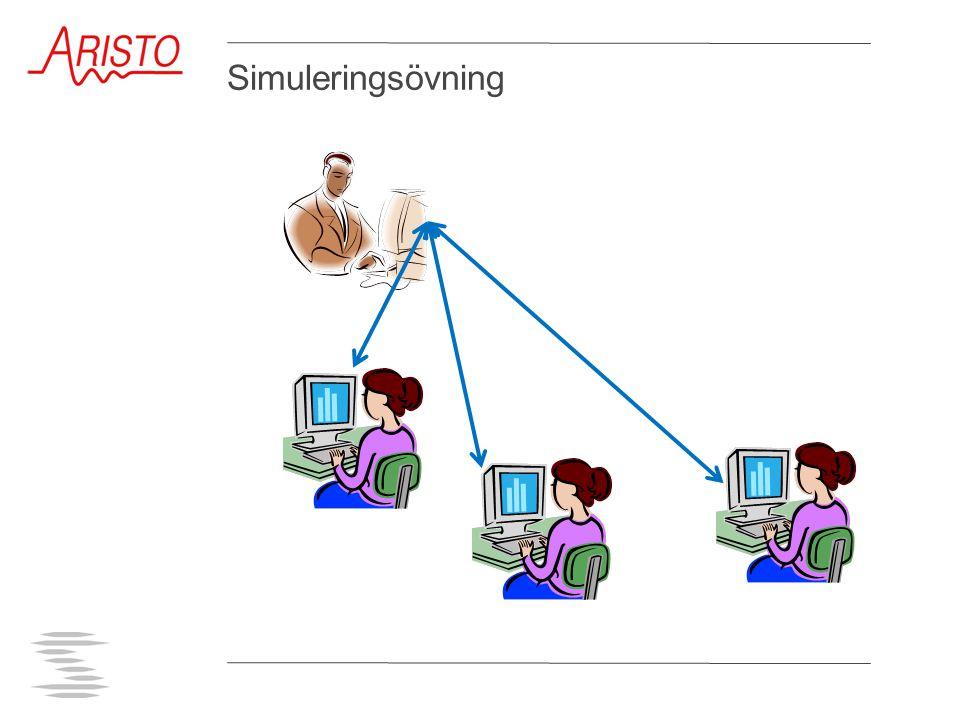 Simuleringsövning
