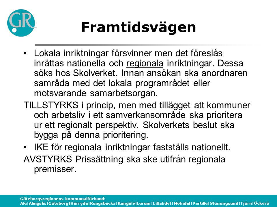 Göteborgsregionens kommunalförbund: Ale|Alingsås|Göteborg|Härryda|Kungsbacka|Kungälv|Lerum|LillaEdet|Mölndal|Partille|Stenungsund|Tjörn|Öckerö Framtidsvägen Lokala inriktningar försvinner men det föreslås inrättas nationella och regionala inriktningar.