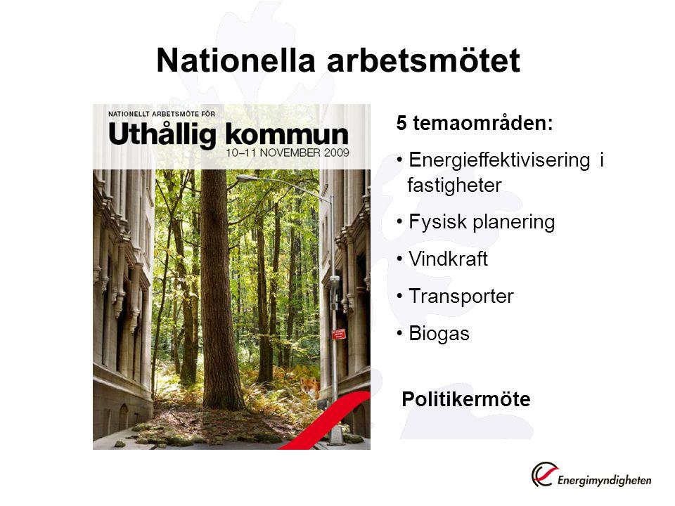 Nationella arbetsmötet 5 temaområden: Energieffektivisering i fastigheter Fysisk planering Vindkraft Transporter Biogas Politikermöte
