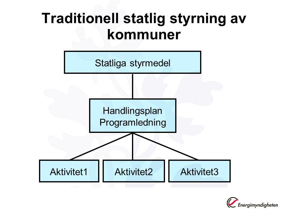 Traditionell statlig styrning av kommuner Handlingsplan Programledning Statliga styrmedel Aktivitet1Aktivitet2Aktivitet3