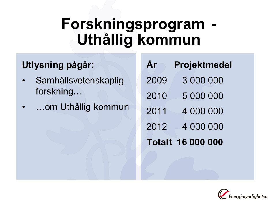 Forskningsprogram - Uthållig kommun Utlysning pågår: Samhällsvetenskaplig forskning… …om Uthållig kommun ÅrProjektmedel 2009 3 000 000 2010 5 000 000 2011 4 000 000 2012 4 000 000 Totalt 16 000 000