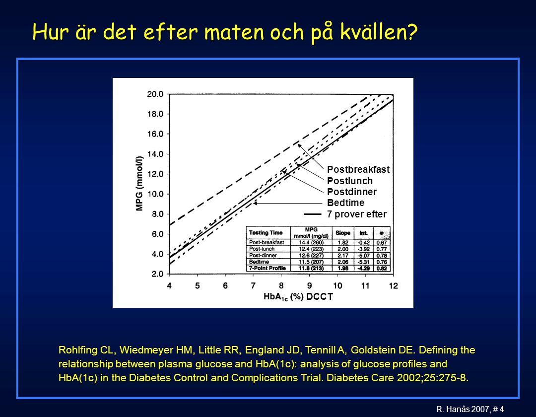 4 R. Hanås 2007, # 4 Hur är det efter maten och på kvällen? Rohlfing CL, Wiedmeyer HM, Little RR, England JD, Tennill A, Goldstein DE. Defining the re