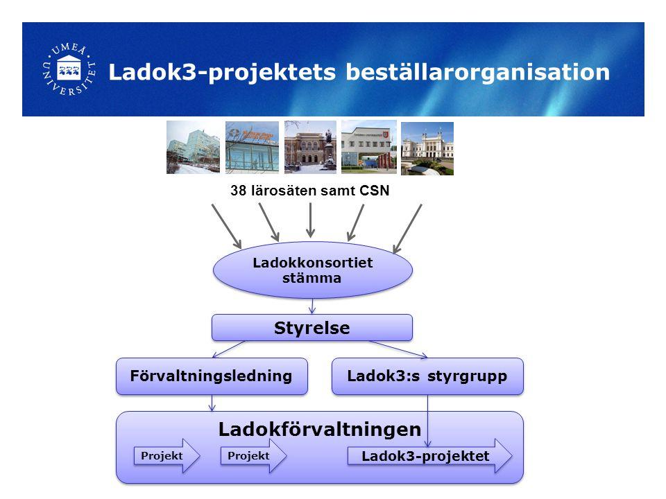 Ladok3-projektets beställarorganisation Ladokförvaltningen Ladokkonsortiet stämma 38 lärosäten samt CSN Styrelse Förvaltningsledning Ladok3:s styrgrup