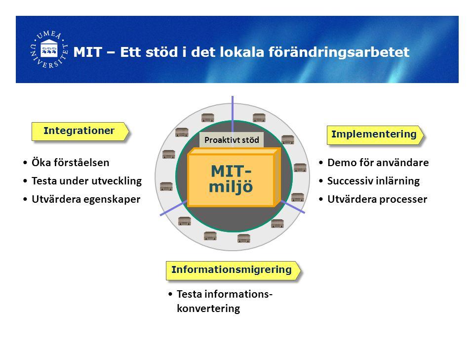 MIT – Ett stöd i det lokala förändringsarbetet Integrationer Informationsmigrering Implementering Öka förståelsen Testa under utveckling Utvärdera ege