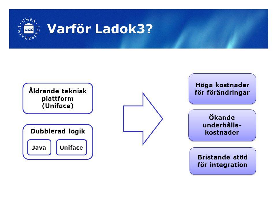 Varför Ladok3? Ökande underhålls- kostnader Höga kostnader för förändringar Bristande stöd för integration Åldrande teknisk plattform (Uniface) Dubble