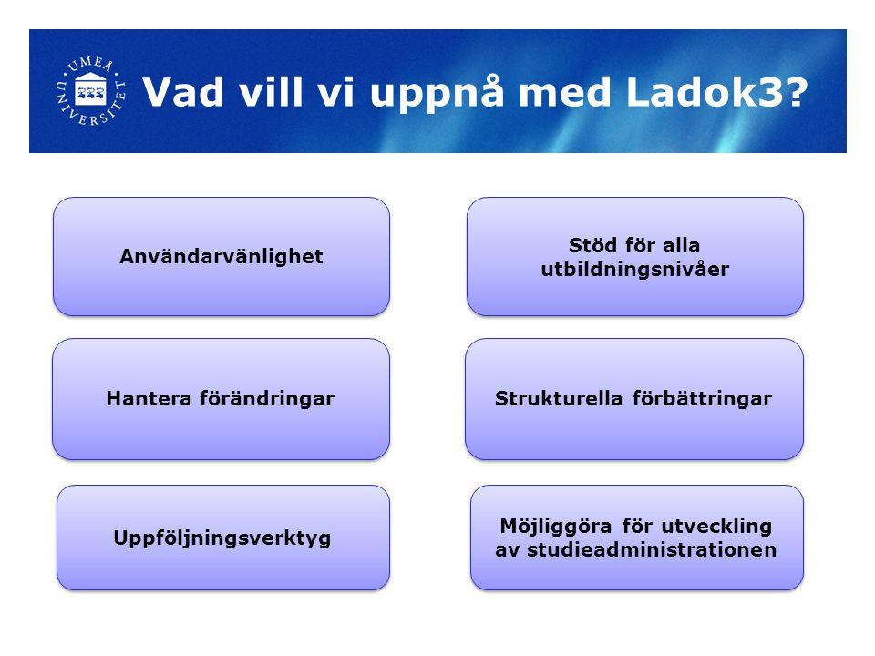 Möjliga lösningar Ladok Vi behöver ett modernt system Helt ny lösning Vidareutveckla en befintlig lösning Sam- verkan Köp Egen utveckling Baserat på NyA Baserat på LpW Ladok 3.