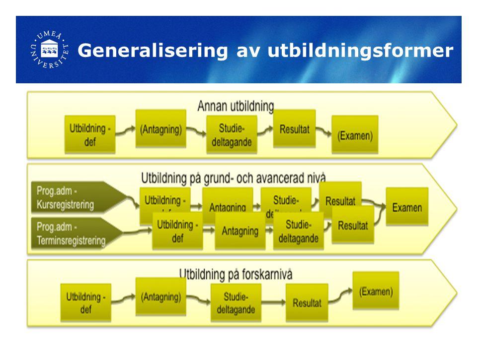 Generalisering av utbildningsformer