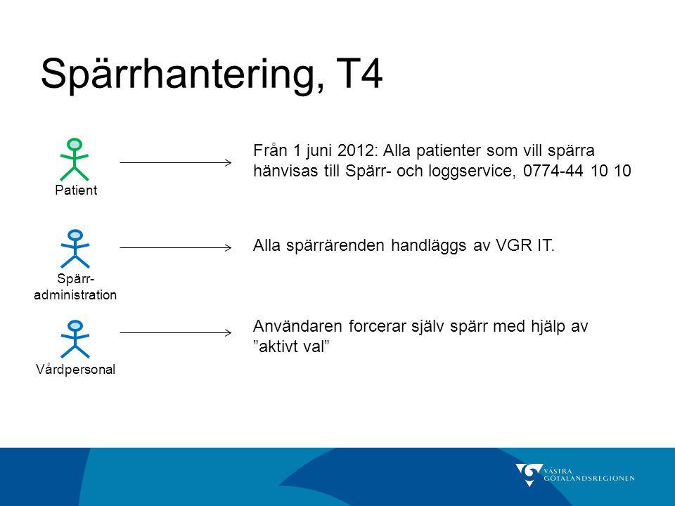 Spärrhantering, T4 Vårdpersonal Spärr- administration Patient Från 1 juni 2012: Alla patienter som vill spärra hänvisas till Spärr- och loggservice, 0