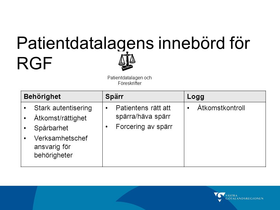 Patientdatalagens innebörd för RGF Patientdatalagen och Föreskrifter BehörighetSpärrLogg Stark autentisering Åtkomst/rättighet Spårbarhet Verksamhetsc