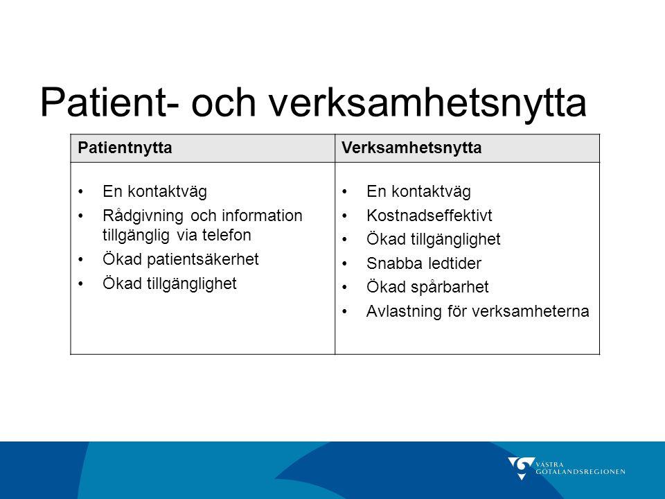 Patient- och verksamhetsnytta PatientnyttaVerksamhetsnytta En kontaktväg Rådgivning och information tillgänglig via telefon Ökad patientsäkerhet Ökad