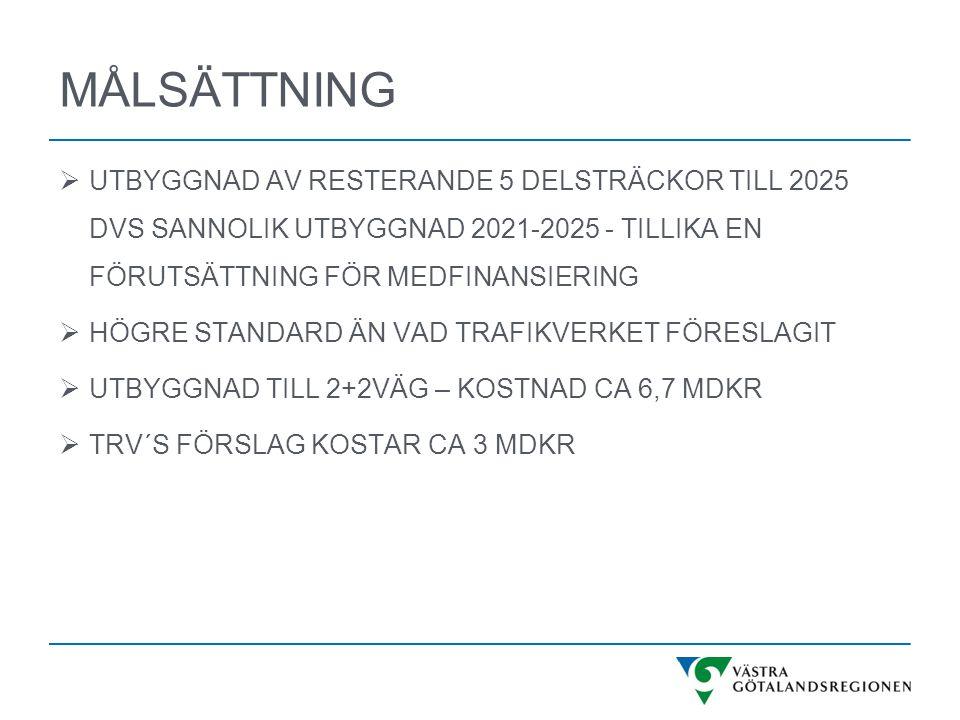 MÅLSÄTTNING  UTBYGGNAD AV RESTERANDE 5 DELSTRÄCKOR TILL 2025 DVS SANNOLIK UTBYGGNAD 2021-2025 - TILLIKA EN FÖRUTSÄTTNING FÖR MEDFINANSIERING  HÖGRE STANDARD ÄN VAD TRAFIKVERKET FÖRESLAGIT  UTBYGGNAD TILL 2+2VÄG – KOSTNAD CA 6,7 MDKR  TRV´S FÖRSLAG KOSTAR CA 3 MDKR
