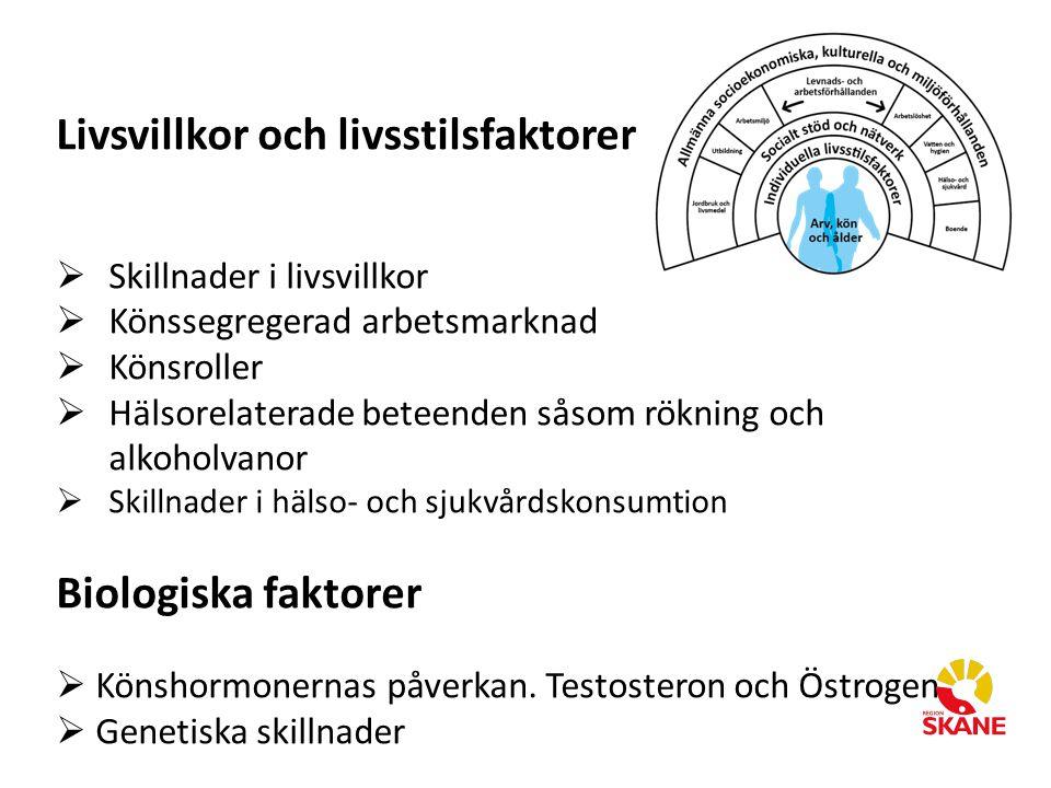 Livsvillkor och livsstilsfaktorer  Skillnader i livsvillkor  Könssegregerad arbetsmarknad  Könsroller  Hälsorelaterade beteenden såsom rökning och