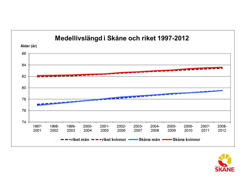 Andel äldre i Skåne som varje vecka besväras av ensamhet