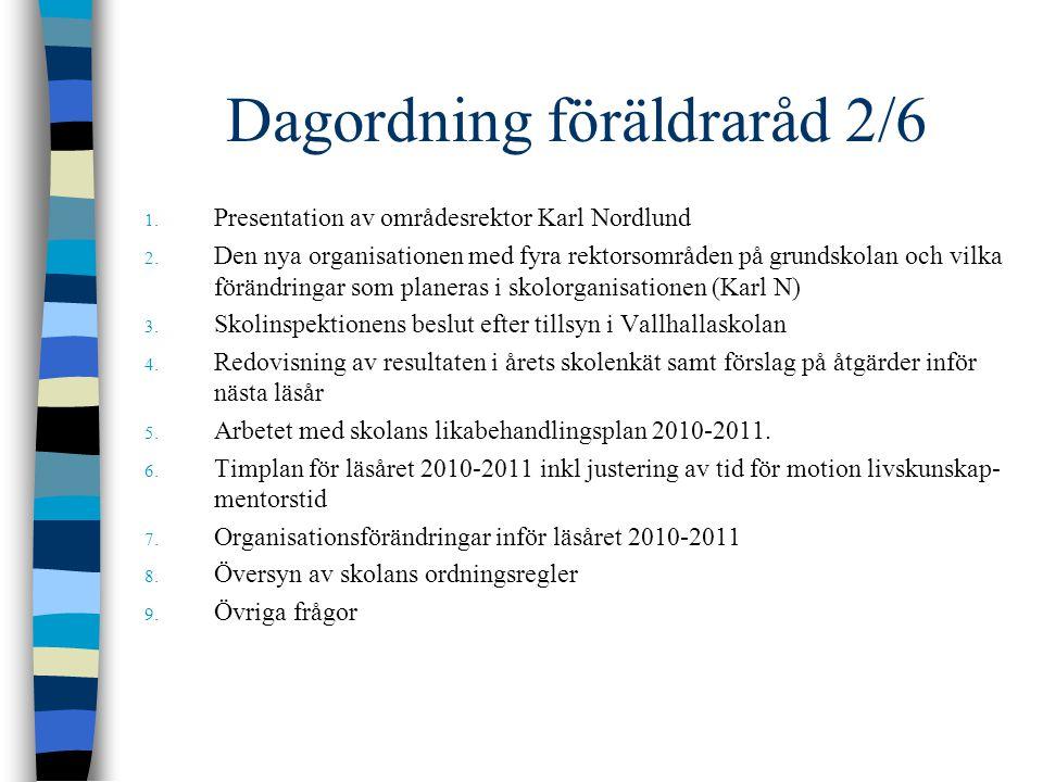 Dagordning föräldraråd 2/6 1. Presentation av områdesrektor Karl Nordlund 2. Den nya organisationen med fyra rektorsområden på grundskolan och vilka f