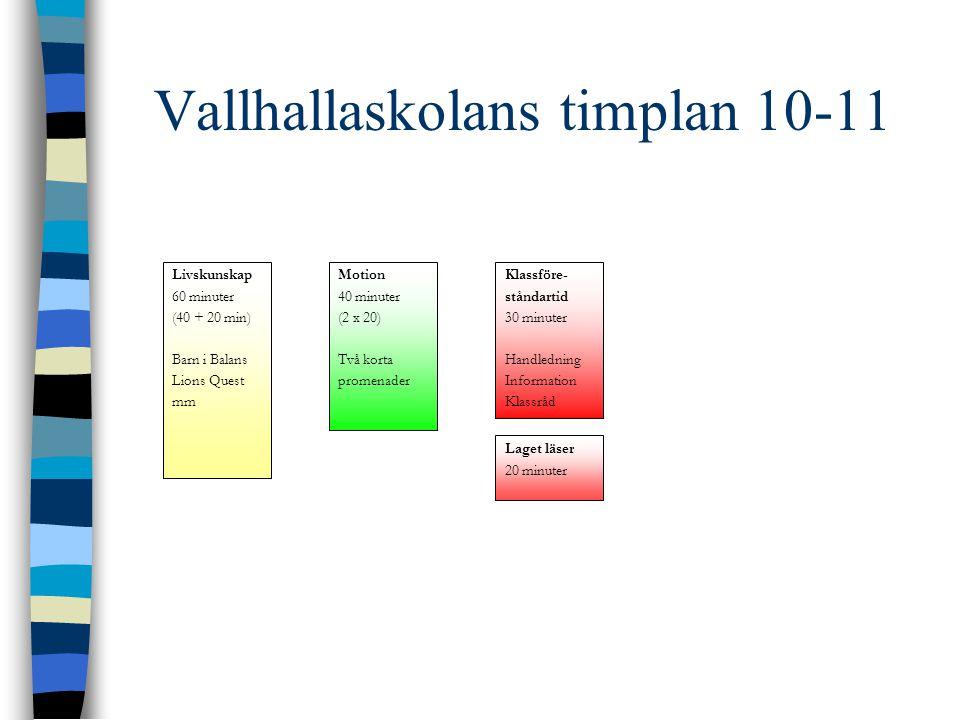 Vallhallaskolans timplan 10-11 Livskunskap 60 minuter (40 + 20 min) Barn i Balans Lions Quest mm Motion 40 minuter (2 x 20) Två korta promenader Klass