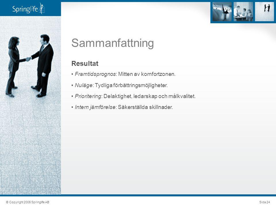 Sammanfattning Resultat Framtidsprognos: Mitten av komfortzonen. Nuläge: Tydliga förbättringsmöjligheter. Prioritering: Delaktighet, ledarskap och mål