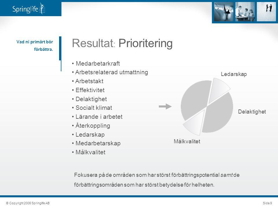 Resultat : Prioritering Medarbetarkraft Arbetsrelaterad utmattning Arbetstakt Effektivitet Delaktighet Socialt klimat Lärande i arbetet Återkoppling L
