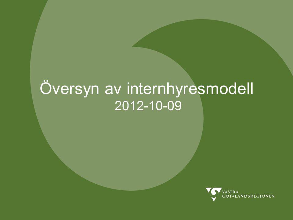 Översyn av internhyresmodell RS 2012-10-09 Självkostnad Ann 30 Ann 15+15 Bashyra Ann 15+15 med bidrag
