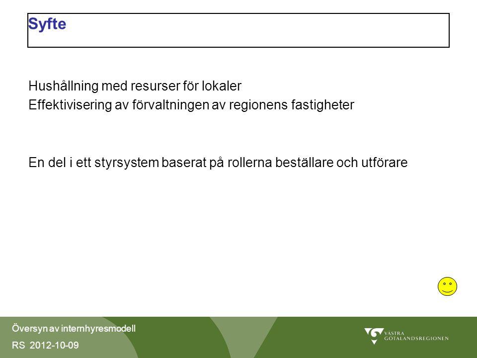 Översyn av internhyresmodell RS 2012-10-09 Syfte Hushållning med resurser för lokaler Effektivisering av förvaltningen av regionens fastigheter En del i ett styrsystem baserat på rollerna beställare och utförare