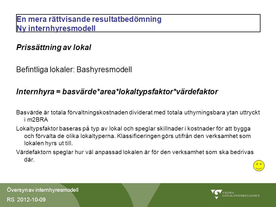 Översyn av internhyresmodell RS 2012-10-09