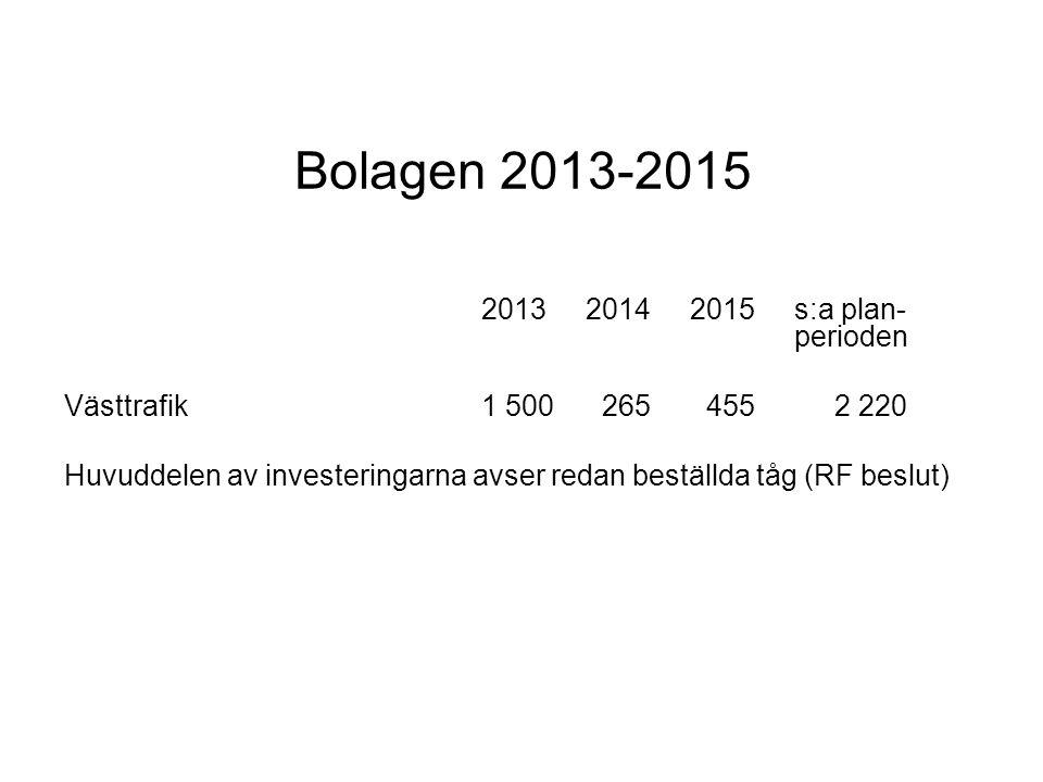 Bolagen 2013-2015 201320142015s:a plan- perioden Västtrafik1 500 265 455 2 220 Huvuddelen av investeringarna avser redan beställda tåg (RF beslut)