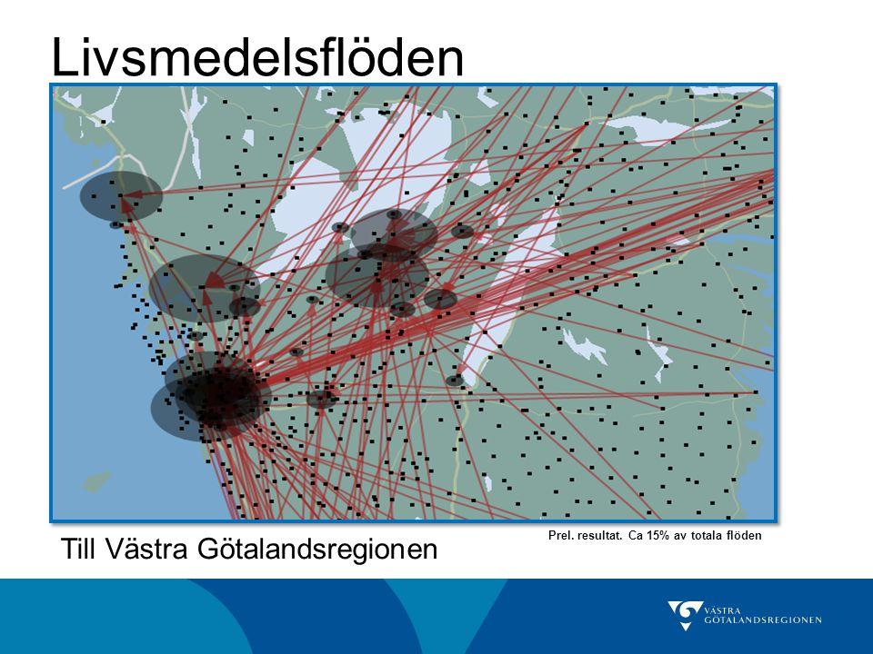 Livsmedelsflöden Till Västra Götalandsregionen Prel. resultat. Ca 15% av totala flöden