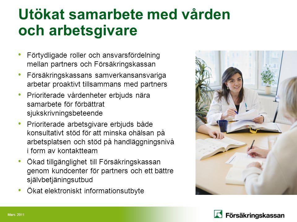Mars 2011 Utökat samarbete med vården och arbetsgivare Förtydligade roller och ansvarsfördelning mellan partners och Försäkringskassan Försäkringskass