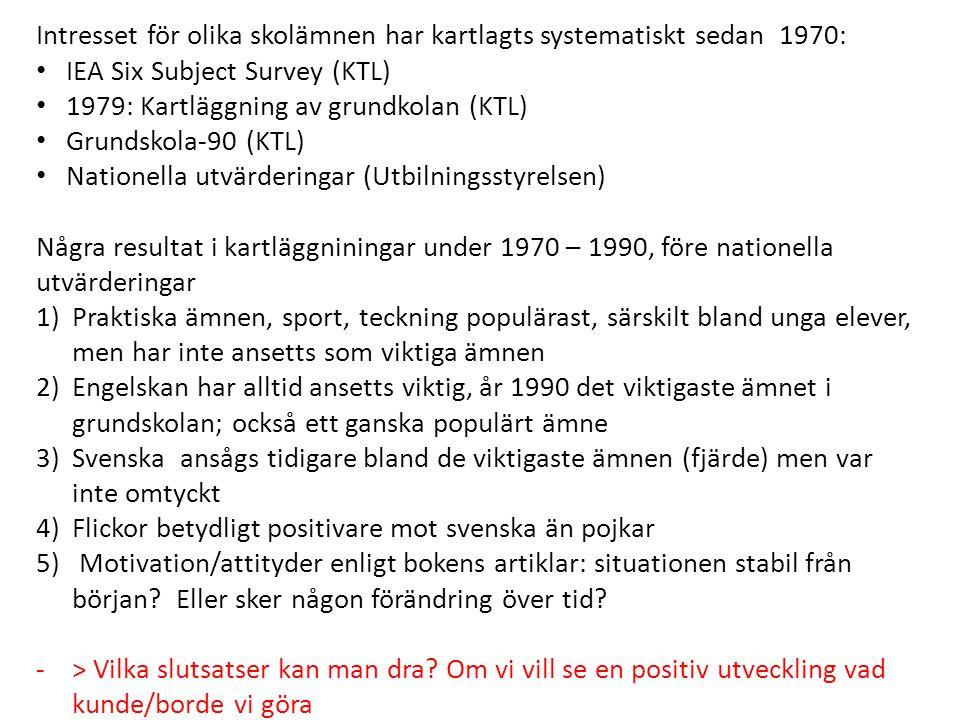 Intresset för olika skolämnen har kartlagts systematiskt sedan 1970: IEA Six Subject Survey (KTL) 1979: Kartläggning av grundkolan (KTL) Grundskola-90 (KTL) Nationella utvärderingar (Utbilningsstyrelsen) Några resultat i kartläggniningar under 1970 – 1990, före nationella utvärderingar 1)Praktiska ämnen, sport, teckning populärast, särskilt bland unga elever, men har inte ansetts som viktiga ämnen 2)Engelskan har alltid ansetts viktig, år 1990 det viktigaste ämnet i grundskolan; också ett ganska populärt ämne 3)Svenska ansågs tidigare bland de viktigaste ämnen (fjärde) men var inte omtyckt 4)Flickor betydligt positivare mot svenska än pojkar 5) Motivation/attityder enligt bokens artiklar: situationen stabil från början.