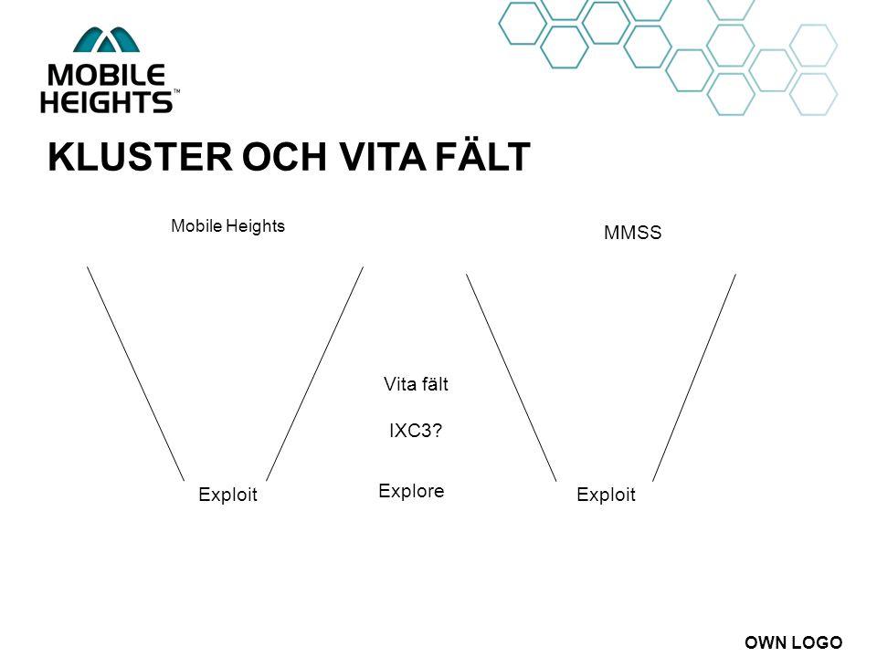 OWN LOGO Mobile Heights Exploit Explore MMSS Exploit Vita fält IXC3? KLUSTER OCH VITA FÄLT