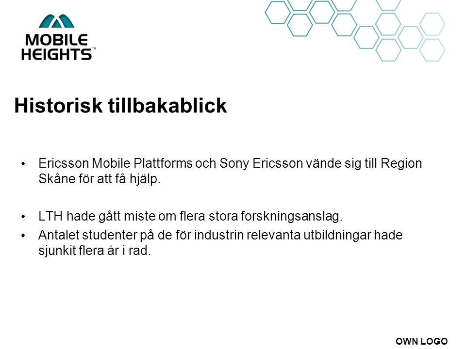OWN LOGO Historisk tillbakablick Ericsson Mobile Plattforms och Sony Ericsson vände sig till Region Skåne för att få hjälp. LTH hade gått miste om fle