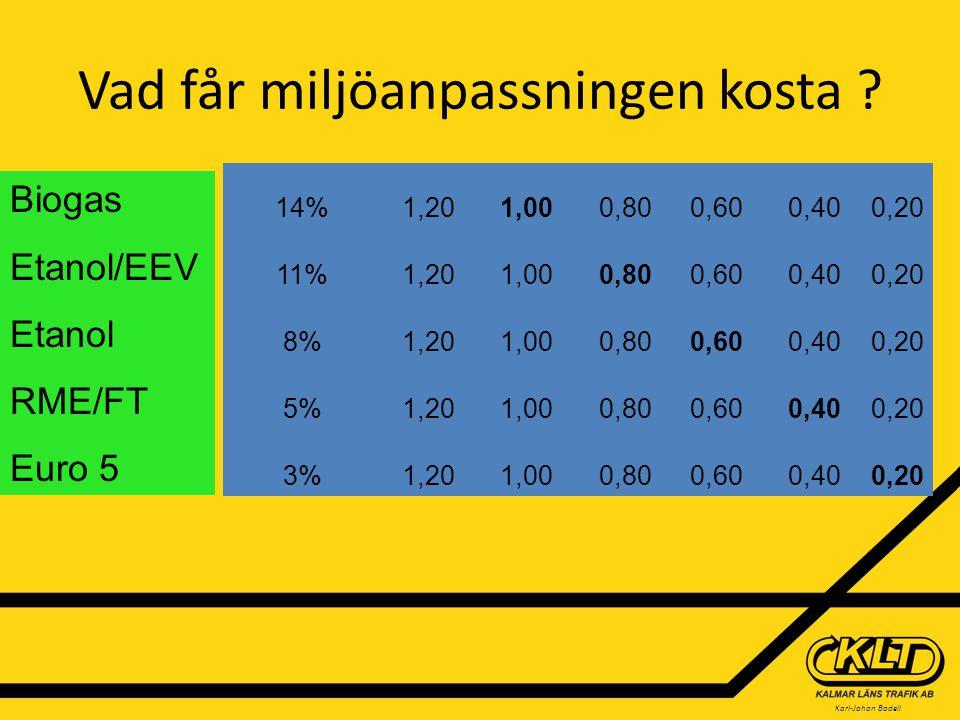 Karl-Johan Bodell Vad får miljöanpassningen kosta .