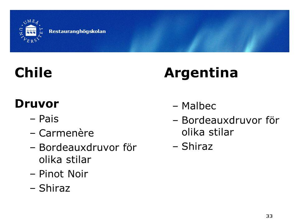 ChileArgentina Druvor –Pais –Carmenère –Bordeauxdruvor för olika stilar –Pinot Noir –Shiraz Restauranghögskolan 33 –Malbec –Bordeauxdruvor för olika s