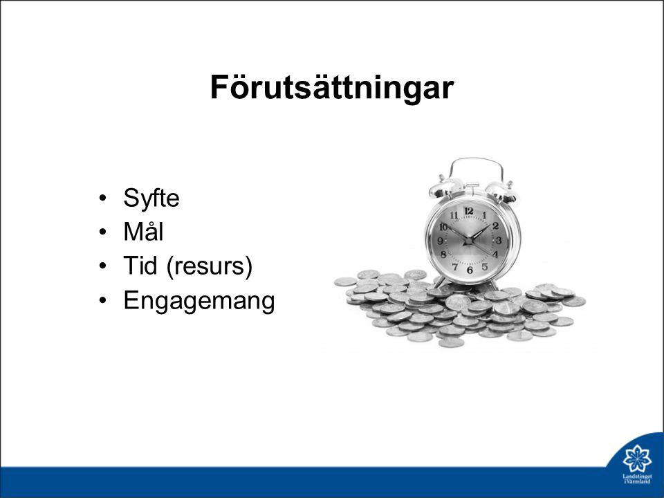 Förutsättningar Syfte Mål Tid (resurs) Engagemang